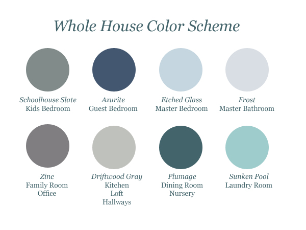 7 steps to create your whole house color palette teal lime for Blue gray paint palette
