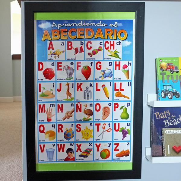 Spanish Alphabet Abecedario Poster