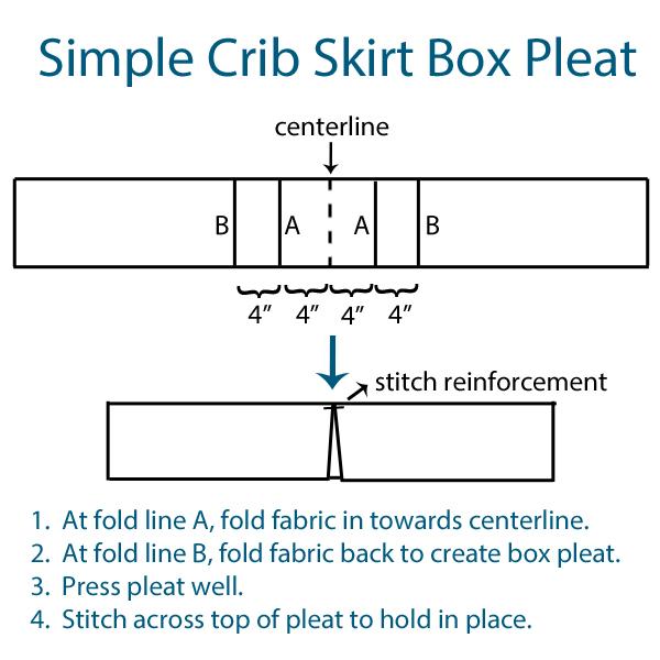 DIY Box Pleat Crib Skirt