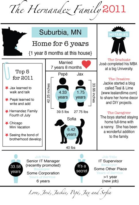 infographic christmas letter. Black Bedroom Furniture Sets. Home Design Ideas