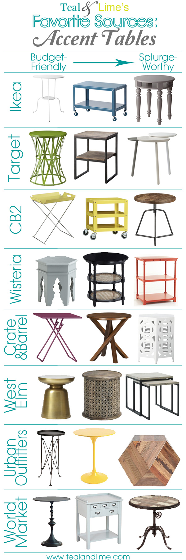 8 of My Favorite Places to Shop for Affordable Accent Tables | tealandlime.com