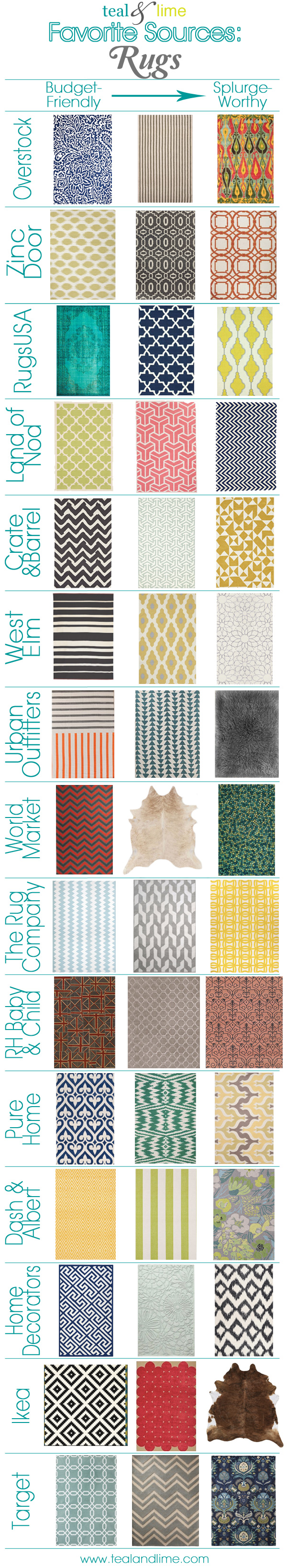 Favorite Sources for Area Rugs