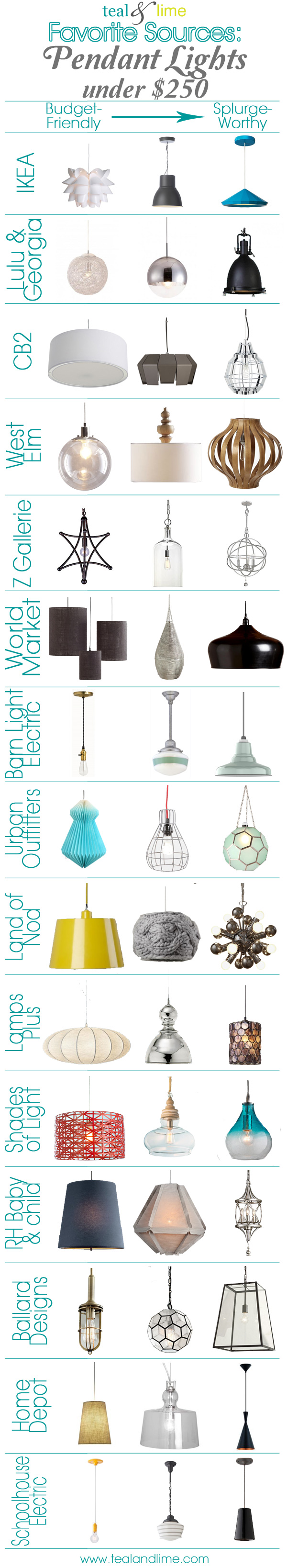 Favorite Sources Pendant Lights
