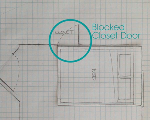 blockedcloset