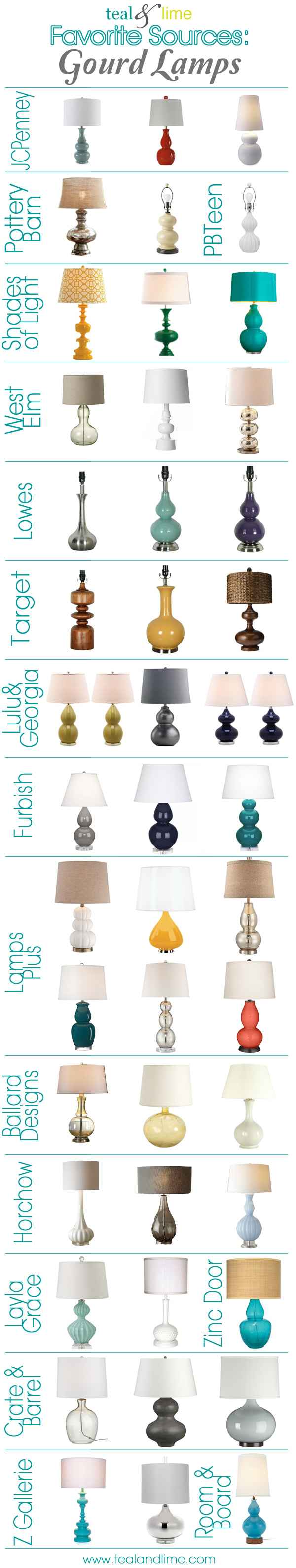 Favorite Sources Gourd Lamps School Of Decorating By