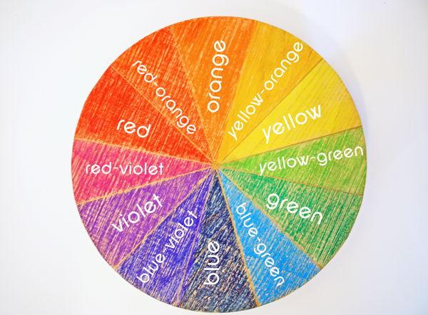 How to Use to the Color Wheel to Create Harmony in Your Home | Rappsody in Rooms for tealandlime.com