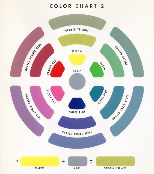 JSIM-Color-Chart-2-A