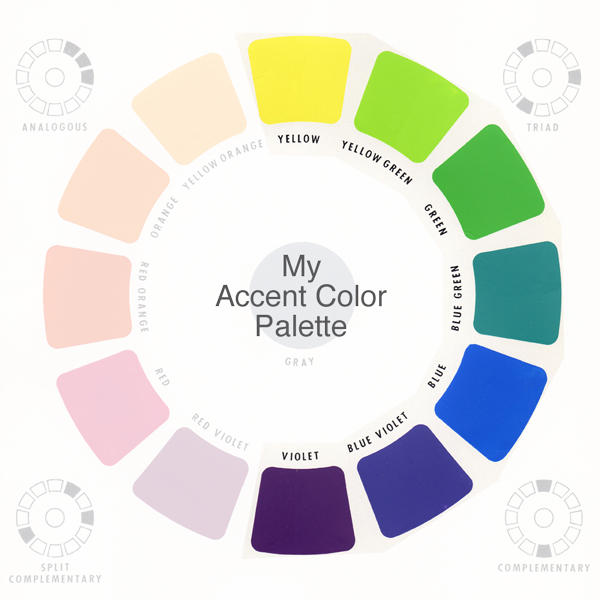 How To Create Your Decorating Accent Color Palette