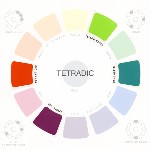 How To Choose Your Decorating Accent Color Palette Tealandlime