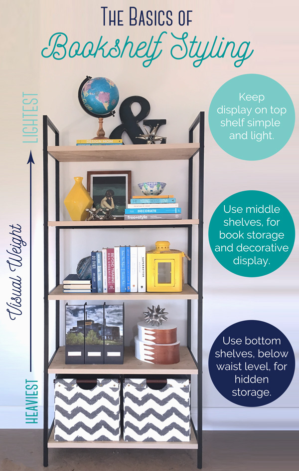 Great tips on how to style a bookshelf. I really like how she explains visual weight and arranging your decor.