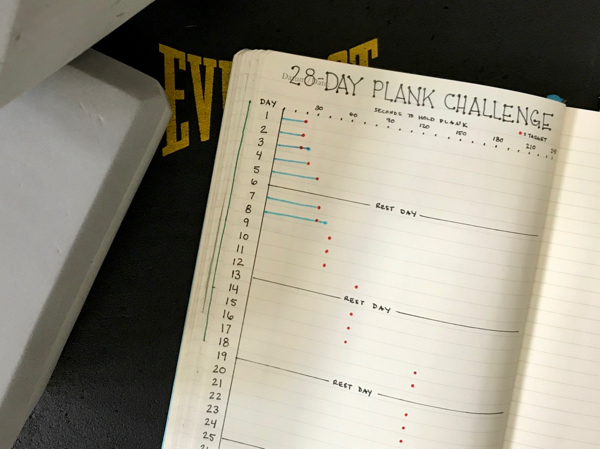 how to use bullet journaling to track fitness challenges